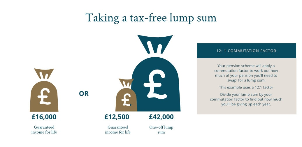 Commutation example _ taking a tax free lump sum from a db pension